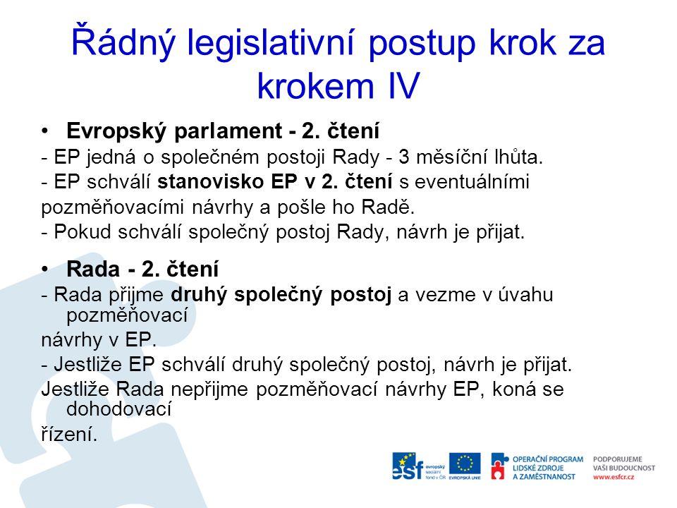 Řádný legislativní postup krok za krokem IV Evropský parlament - 2. čtení - EP jedná o společném postoji Rady - 3 měsíční lhůta. - EP schválí stanovis