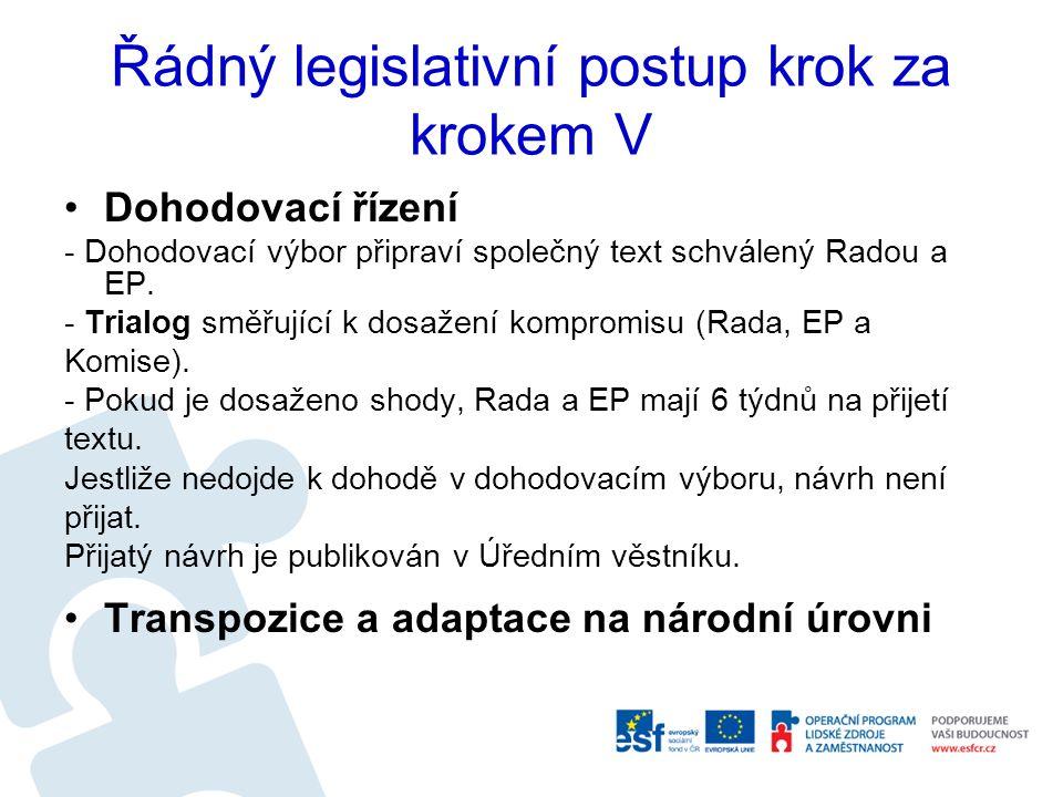 Řádný legislativní postup krok za krokem V Dohodovací řízení - Dohodovací výbor připraví společný text schválený Radou a EP. - Trialog směřující k dos