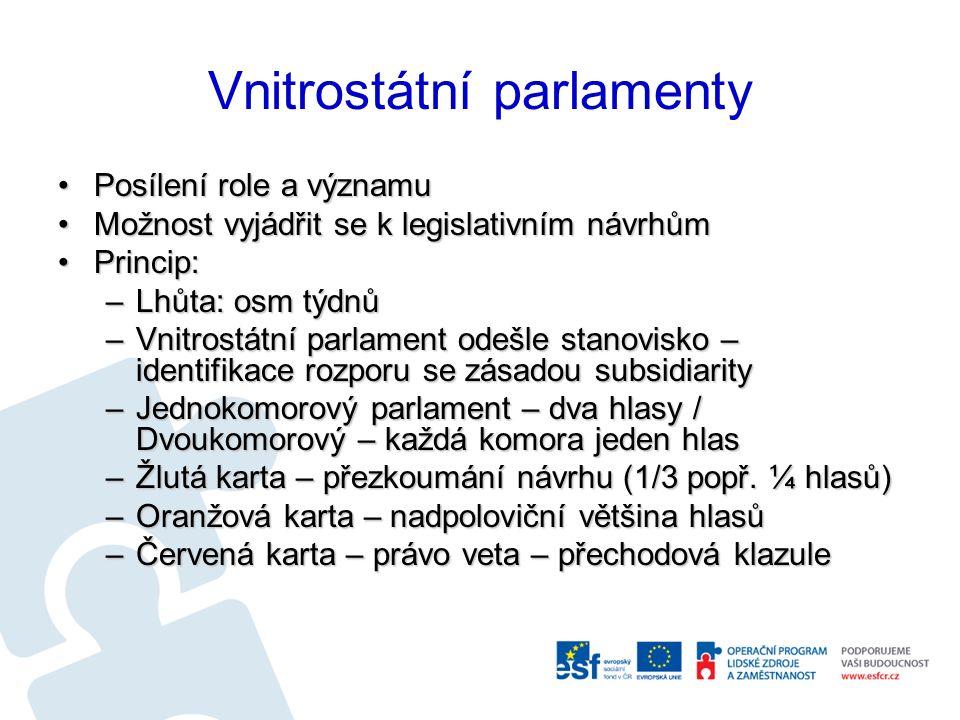 Vnitrostátní parlamenty Posílení role a významuPosílení role a významu Možnost vyjádřit se k legislativním návrhůmMožnost vyjádřit se k legislativním návrhům Princip:Princip: –Lhůta: osm týdnů –Vnitrostátní parlament odešle stanovisko – identifikace rozporu se zásadou subsidiarity –Jednokomorový parlament – dva hlasy / Dvoukomorový – každá komora jeden hlas –Žlutá karta – přezkoumání návrhu (1/3 popř.