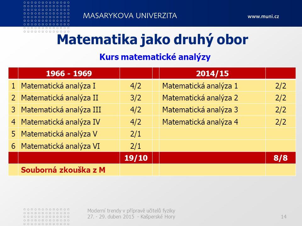 14 Matematika jako druhý obor 1966 - 19692014/15 1Matematická analýza I4/2Matematická analýza 12/2 2Matematická analýza II3/2Matematická analýza 22/2