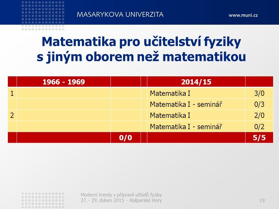 Moderní trendy v přípravě učitelů fyziky 27. - 29. duben 2015 - Kašperské Hory19 Matematika pro učitelství fyziky s jiným oborem než matematikou 1966