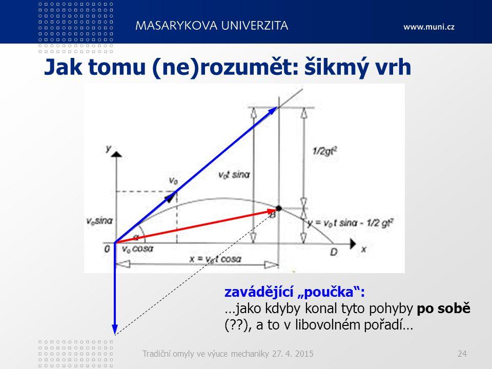 """Jak tomu (ne)rozumět: šikmý vrh Tradiční omyly ve výuce mechaniky 27. 4. 201524 zavádějící """"poučka"""": …jako kdyby konal tyto pohyby po sobě (??), a to"""