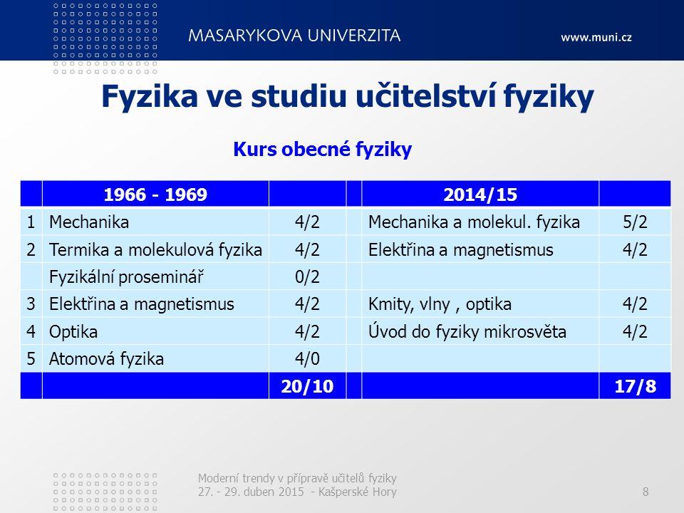 8 Fyzika ve studiu učitelství fyziky 1966 - 19692014/15 1Mechanika4/2Mechanika a molekul. fyzika5/2 2Termika a molekulová fyzika4/2Elektřina a magneti
