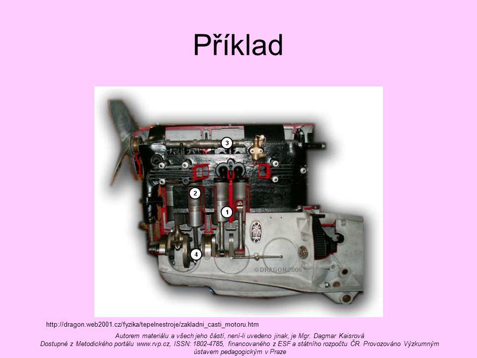 Příklad http://dragon.web2001.cz/fyzika/tepelnestroje/zakladni_casti_motoru.htm Autorem materiálu a všech jeho částí, není-li uvedeno jinak, je Mgr.