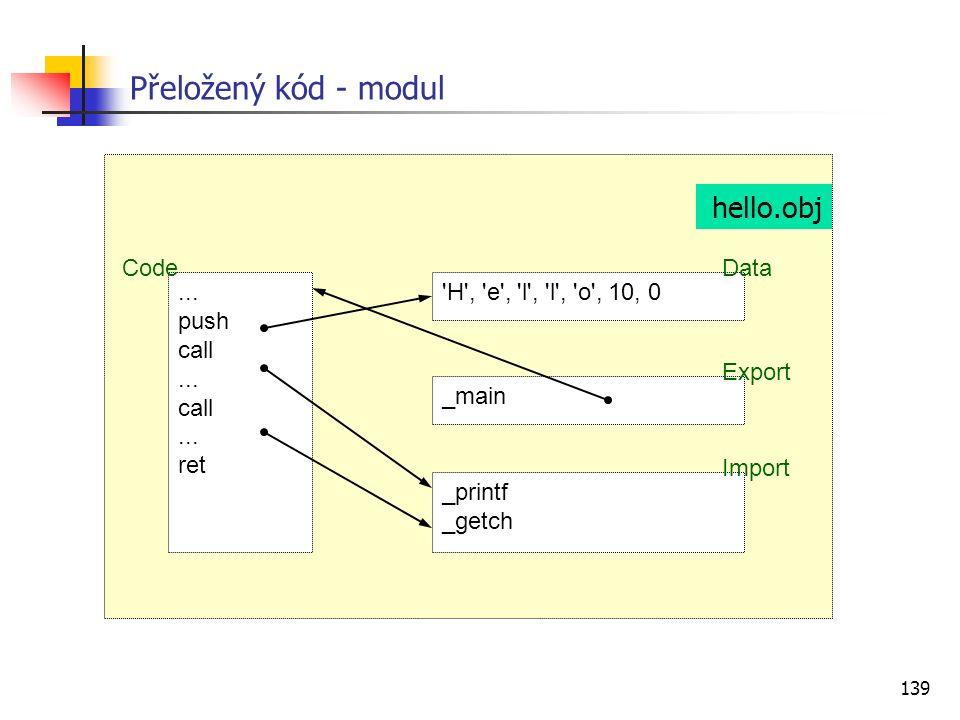 139 Přeložený kód - modul hello.obj... push call... call... ret _main _printf _getch 'H', 'e', 'l', 'l', 'o', 10, 0 Data Export Import Code