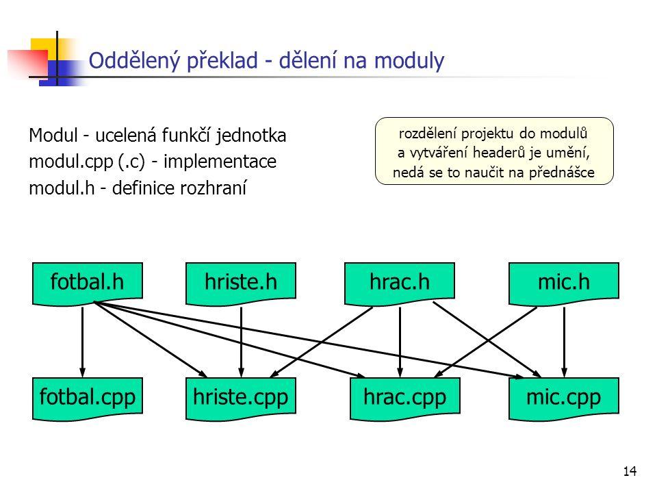 14 Modul - ucelená funkčí jednotka modul.cpp (.c) - implementace modul.h - definice rozhraní Oddělený překlad - dělení na moduly fotbal.cpp fotbal.h hriste.cpphrac.cppmic.cpp hriste.hhrac.hmic.h rozdělení projektu do modulů a vytváření headerů je umění, nedá se to naučit na přednášce