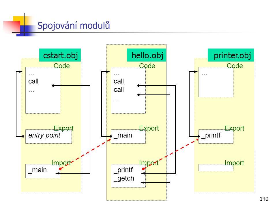 140 Spojování modulů hello.obj... call... _main _printf _getch Export Import Code cstart.obj... call... entry point _main Export Import Code printer.o