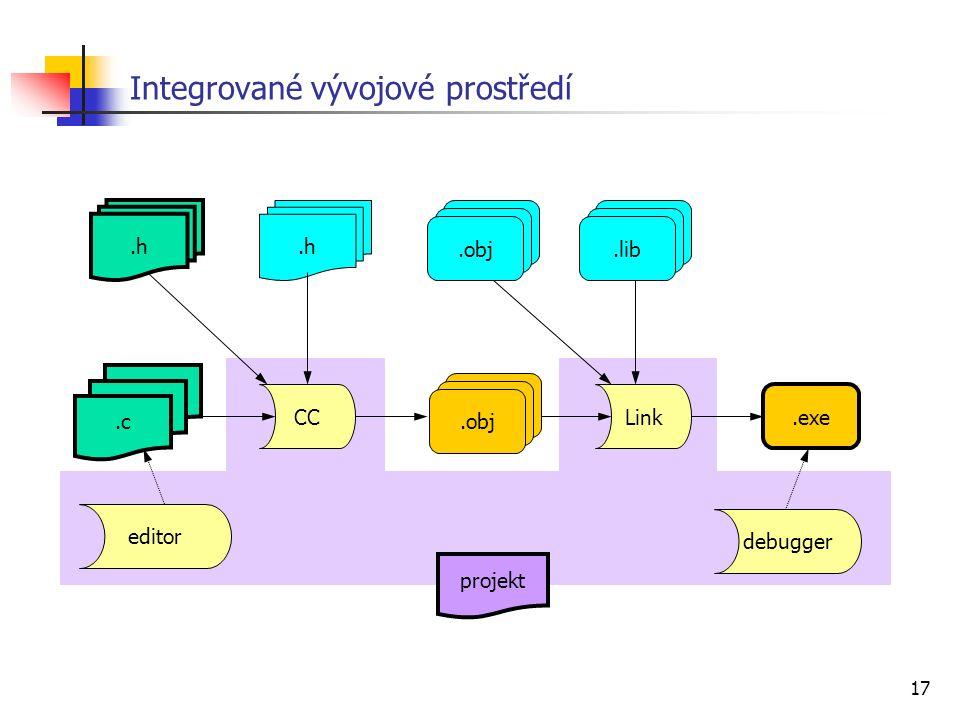 17 Integrované vývojové prostředí.c.h CCLink.exe.obj.lib.obj.c debugger projekt editor