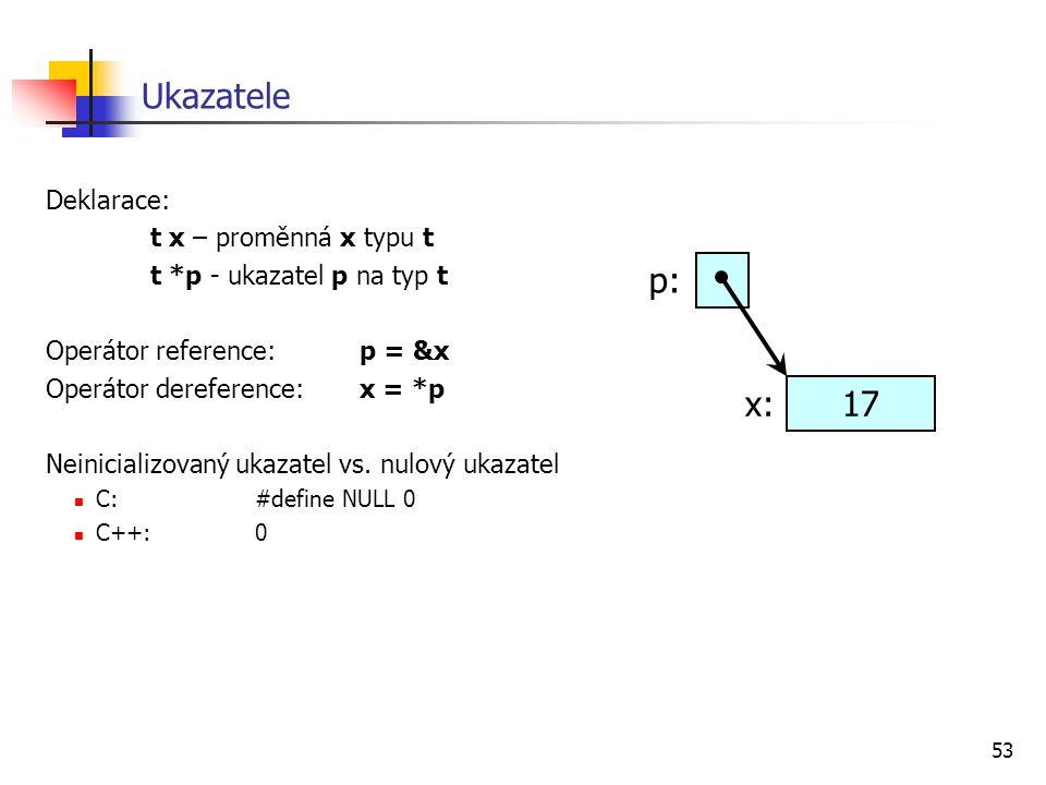 53 Ukazatele Deklarace: t x – proměnná x typu t t *p - ukazatel p na typ t Operátor reference:p = &x Operátor dereference:x = *p Neinicializovaný ukazatel vs.