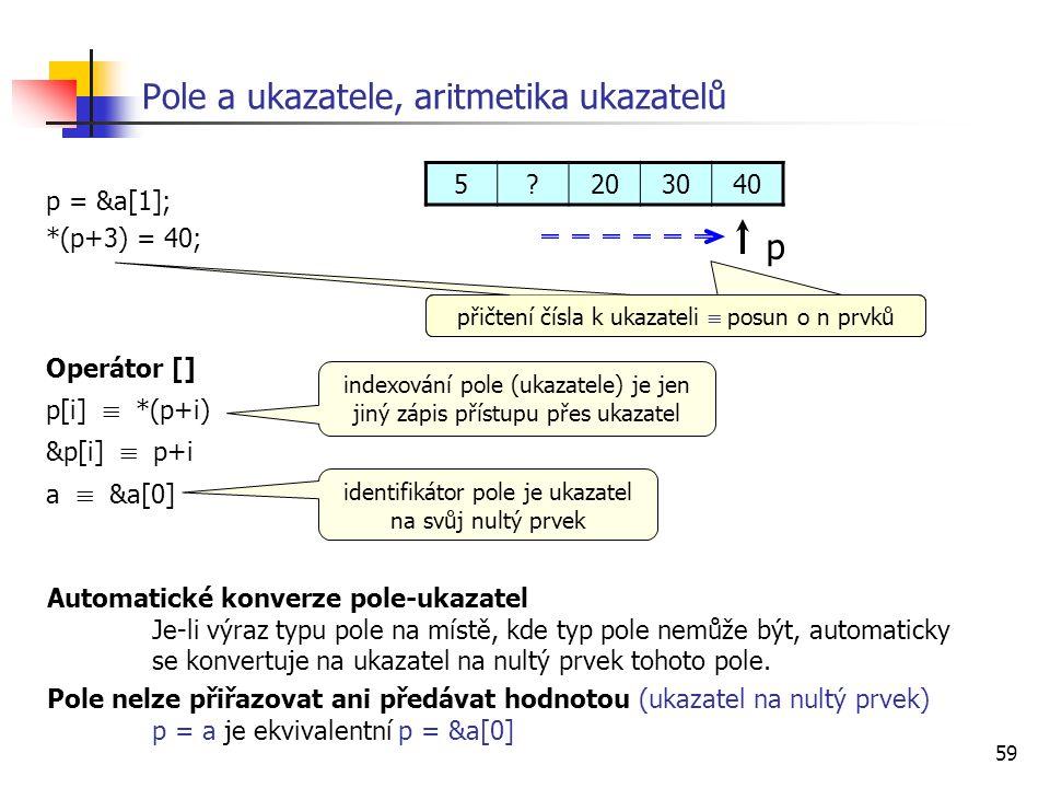 59 Pole a ukazatele, aritmetika ukazatelů p = &a[1]; *(p+3) = 40; Operátor [] p[i]  *(p+i) &p[i]  p+i a  &a[0] 5?2030304040 p přičtení čísla k ukazateli  posun o n prvků identifikátor pole je ukazatel na svůj nultý prvek indexování pole (ukazatele) je jen jiný zápis přístupu přes ukazatel Automatické konverze pole-ukazatel Je-li výraz typu pole na místě, kde typ pole nemůže být, automaticky se konvertuje na ukazatel na nultý prvek tohoto pole.