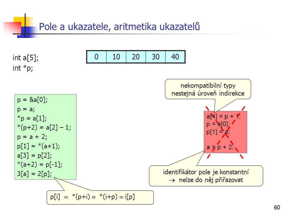 60 Pole a ukazatele, aritmetika ukazatelů int a[5]; int *p; identifikátor pole je konstantní  nelze do něj přiřazovat 010203040 p = &a[0]; p = a; *p = a[1]; *(p+2) = a[2] – 1; p = a + 2; p[1] = *(a+1); a[3] = p[2]; *(a+2) = p[-1]; 3[a] = 2[p]; a[4] = p + 1; p = a[0]; p[1] = a; a = p + 2; nekompatibilní typy nestejná úroveň indirekce p[i]  *(p+i)  *(i+p)  i[p]