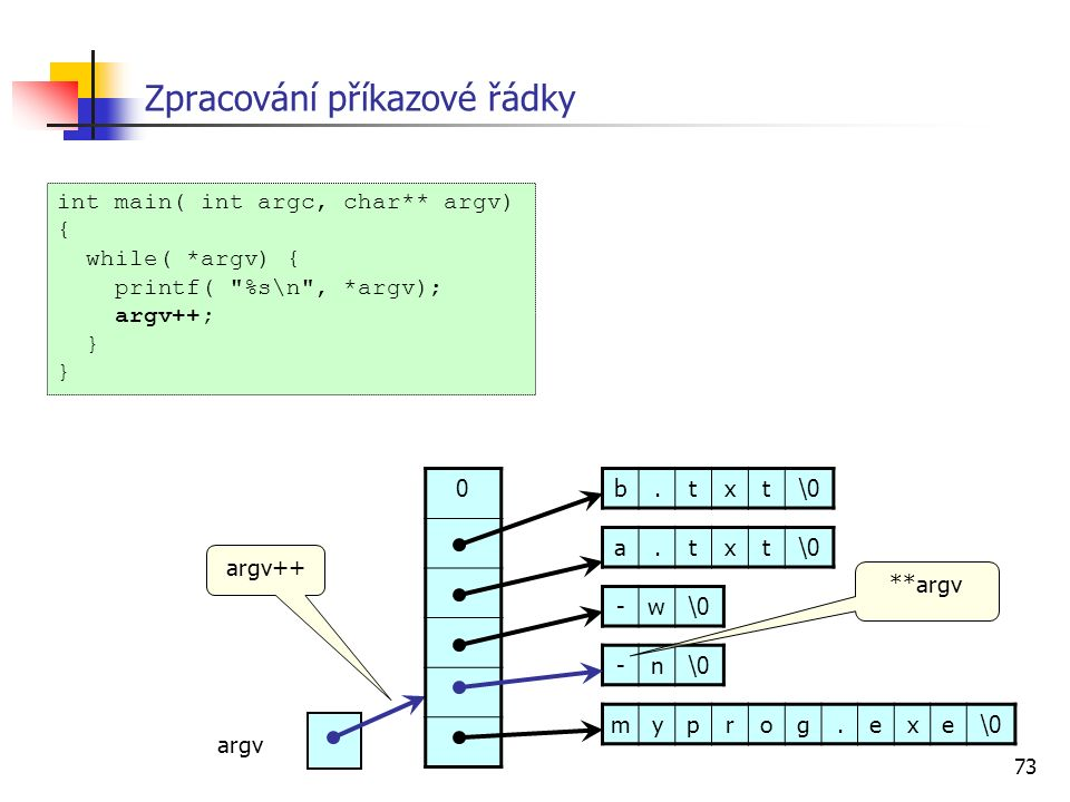 73 Zpracování příkazové řádky int main( int argc, char** argv) { while( *argv) { printf( %s\n , *argv); argv++; } myprog.exe\0 -n -w a.txt b.txt argv 0 argv++ **argv