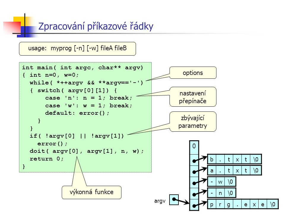 75 Zpracování příkazové řádky int main( int argc, char** argv) { int n=0, w=0; while( *++argv && **argv== - ) { switch( argv[0][1]) { case n : n = 1; break; case w : w = 1; break; default: error(); } if( !argv[0] || !argv[1]) error(); doit( argv[0], argv[1], n, w); return 0; } options usage: myprog [-n] [-w] fileA fileB nastavení přepínače zbývající parametry výkonná funkce prg.exe\0 -n -w a.txt b.txt 0 argv