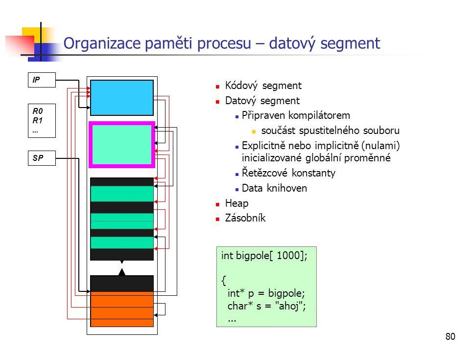 80 Organizace paměti procesu – datový segment Kódový segment Datový segment Připraven kompilátorem součást spustitelného souboru Explicitně nebo impli