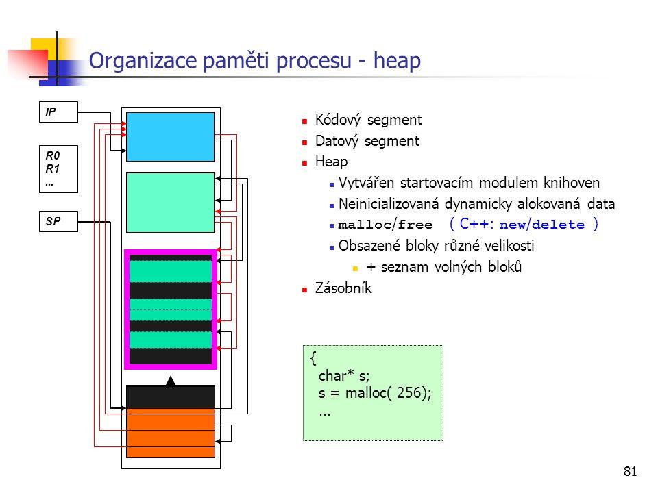 81 Organizace paměti procesu - heap Kódový segment Datový segment Heap Vytvářen startovacím modulem knihoven Neinicializovaná dynamicky alokovaná data malloc / free ( C++: new / delete ) Obsazené bloky různé velikosti + seznam volných bloků Zásobník IP R0 R1...