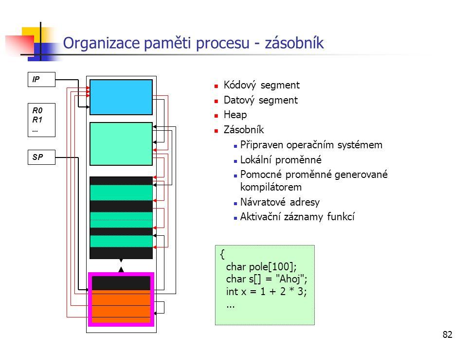 82 Organizace paměti procesu - zásobník Kódový segment Datový segment Heap Zásobník Připraven operačním systémem Lokální proměnné Pomocné proměnné generované kompilátorem Návratové adresy Aktivační záznamy funkcí IP R0 R1...