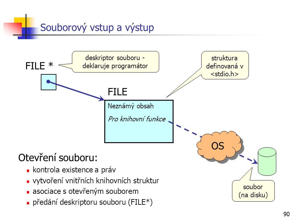 90 Souborový vstup a výstup struktura definovaná v Neznámý obsah Pro knihovní funkce FILE * FILE deskriptor souboru - deklaruje programátor Otevření souboru: kontrola existence a práv vytvoření vnitřních knihovních struktur asociace s otevřeným souborem předání deskriptoru souboru (FILE*) soubor (na disku) OS