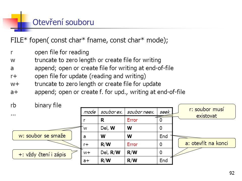 92 Otevření souboru FILE* fopen( const char* fname, const char* mode); ropen file for reading wtruncate to zero length or create file for writing aapp