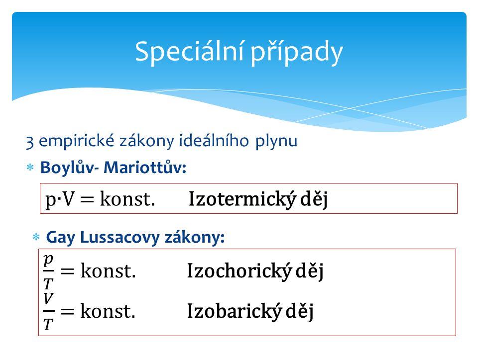 3 empirické zákony ideálního plynu  Boylův- Mariottův: Speciální případy p∙V = konst.Izotermický děj  Gay Lussacovy zákony: