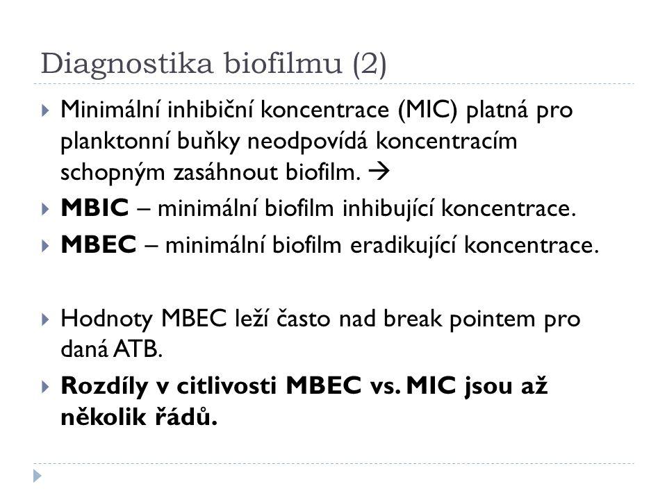 Diagnostika biofilmu (2)  Minimální inhibiční koncentrace (MIC) platná pro planktonní buňky neodpovídá koncentracím schopným zasáhnout biofilm.