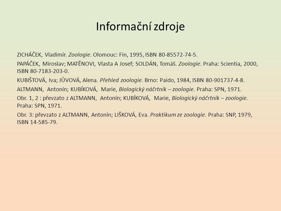 Informační zdroje ZICHÁČEK, Vladimír. Zoologie. Olomouc: Fin, 1995, ISBN 80-85572-74-5.