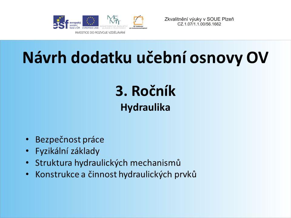 Návrh dodatku učební osnovy OV 3. Ročník Hydraulika Bezpečnost práce Fyzikální základy Struktura hydraulických mechanismů Konstrukce a činnost hydraul