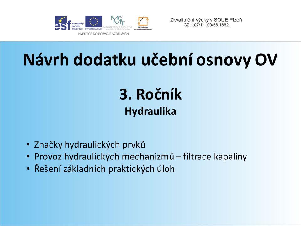 Návrh dodatku učební osnovy OV 3. Ročník Hydraulika Značky hydraulických prvků Provoz hydraulických mechanizmů – filtrace kapaliny Řešení základních p