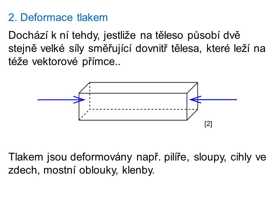 3.Deformace ohybem Dochází k ní tehdy, jestliže na těleso působí síla kolmá k jeho podélné ose.