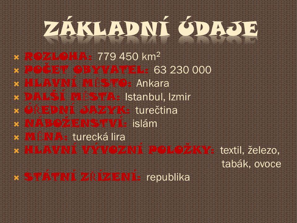  ROZLOHA: 779 450 km 2  POČET OBYVATEL: 63 230 000  HLAVNÍ M Ě STO: Ankara  DALŠÍ M Ě STA: Istanbul, Izmir  Ú Ř EDNÍ JAZYK: turečtina  NÁBOŽENSTVÍ: islám  M Ě NA: turecká lira  HLAVNÍ VÝVOZNÍ POLOŽKY: textil, železo, tabák, ovoce  STÁTNÍ Z Ř ÍZENÍ: republika