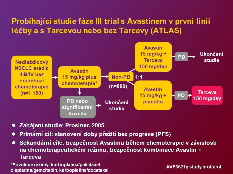 Probíhající studie fáze III trial s Avastinem v první linii léčby a s Tarcevou nebo bez Tarcevy (ATLAS) Zahájení studie: Prosinec 2005 Primární cíl: s
