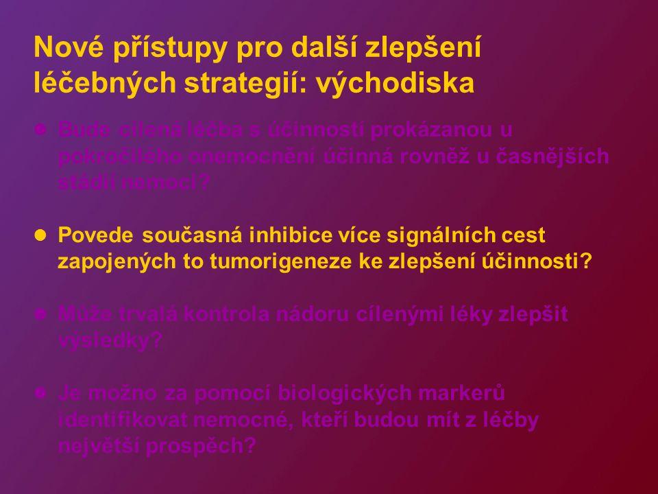 Nové přístupy pro další zlepšení léčebných strategií: východiska Bude cílená léčba s účinností prokázanou u pokročilého onemocnění účinná rovněž u čas
