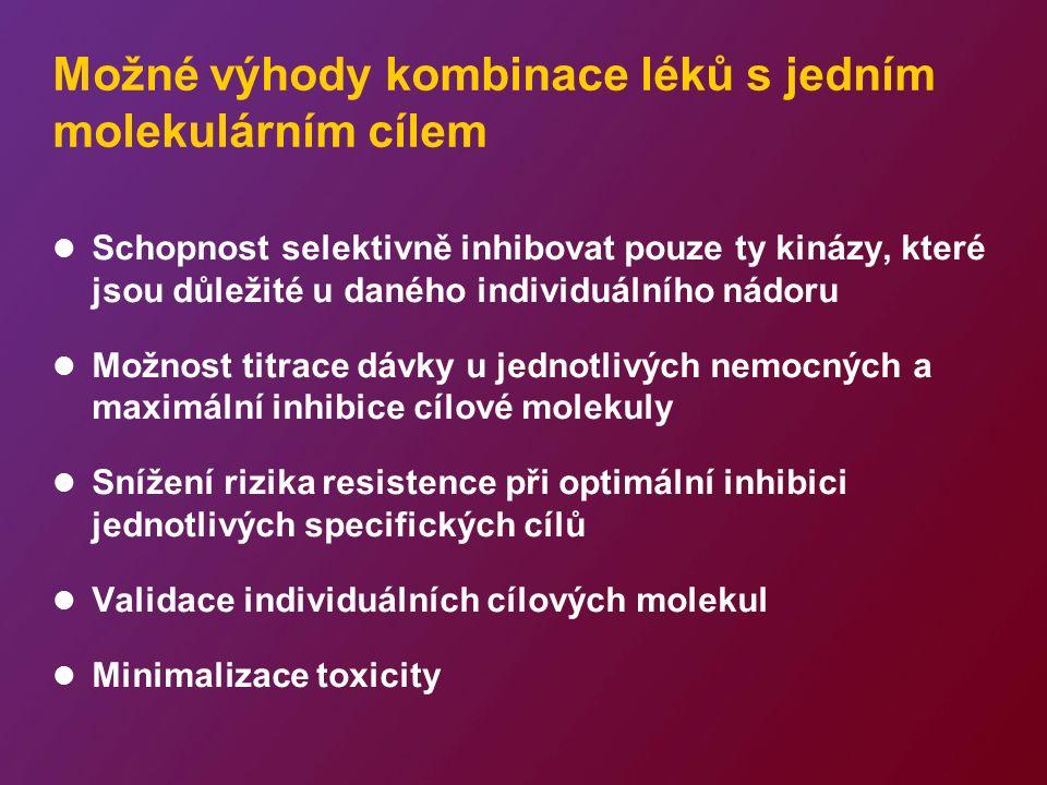 Možné výhody kombinace léků s jedním molekulárním cílem Schopnost selektivně inhibovat pouze ty kinázy, které jsou důležité u daného individuálního ná
