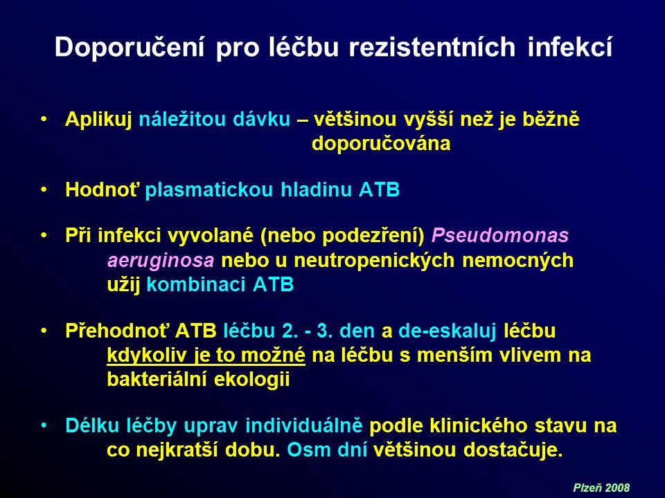 Plzeň 2008 Doporučení pro léčbu rezistentních infekcí Aplikuj náležitou dávku – většinou vyšší než je běžně doporučována Hodnoť plasmatickou hladinu ATB Při infekci vyvolané (nebo podezření) Pseudomonas aeruginosa nebo u neutropenických nemocných užij kombinaci ATB Přehodnoť ATB léčbu 2.