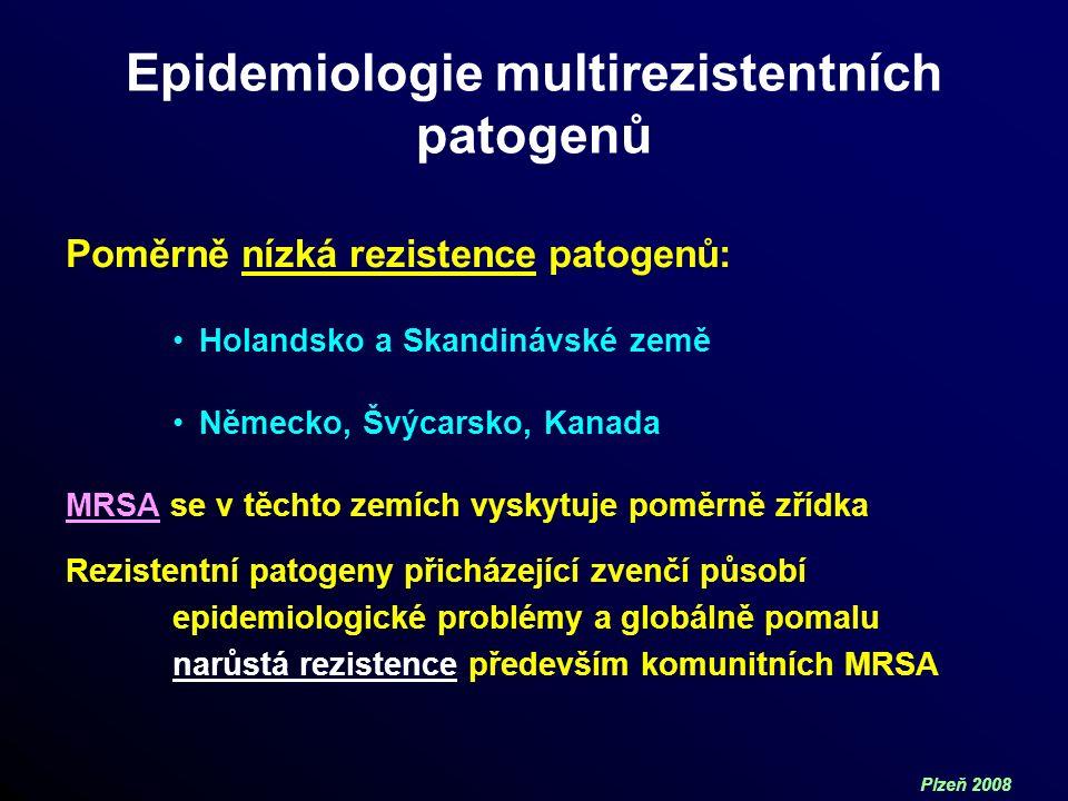 Plzeň 2008 Epidemiologie multirezistentních patogenů Poměrně nízká rezistence patogenů: Holandsko a Skandinávské země Německo, Švýcarsko, Kanada MRSA se v těchto zemích vyskytuje poměrně zřídka Rezistentní patogeny přicházející zvenčí působí epidemiologické problémy a globálně pomalu narůstá rezistence především komunitních MRSA
