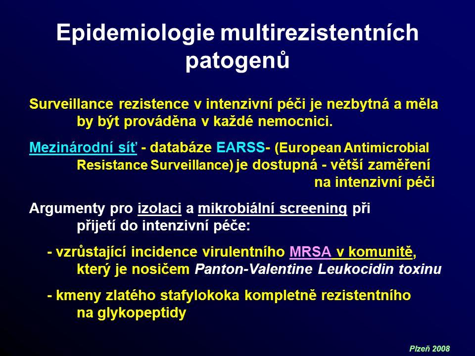 Plzeň 2008 Návrh ATB léčby podle typu patogenu Staphylococcus aureus citlivý na methicilin – Oxacilin (Penicilin – pokud je citlivý) MRSA – Vankomycin nebo Linezolid nebo Daptomycin nebo Synercid nebo Tigecyclin Staphylococcus aureus s neznámou citlivostí – Oxacilin + Vankomycin nebo Linezolid nebo Daptomycin nebo Synercid nebo Tigecyclin