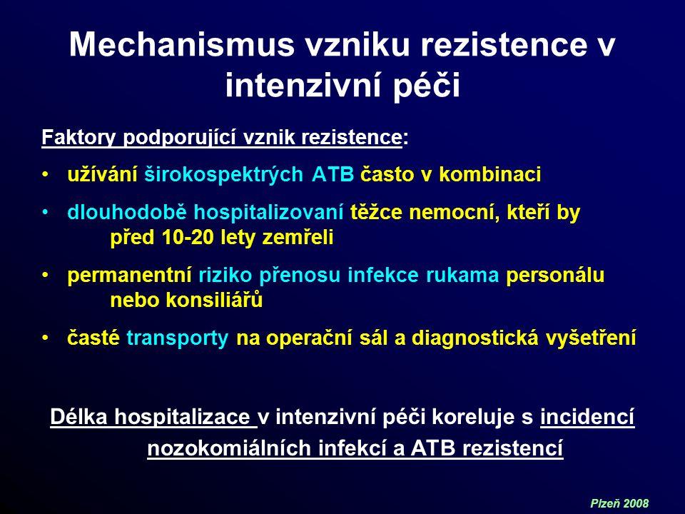 Plzeň 2008 Návrhy ATB léčby podle typu patogenu Escherichia coli s neznámou citlivostí – Ceftriaxon, Cefotaxim + aminoglykosid, nebo Ertapenem nebo jiný penem – pokud je podezření na ESBL Enterobacter spp.