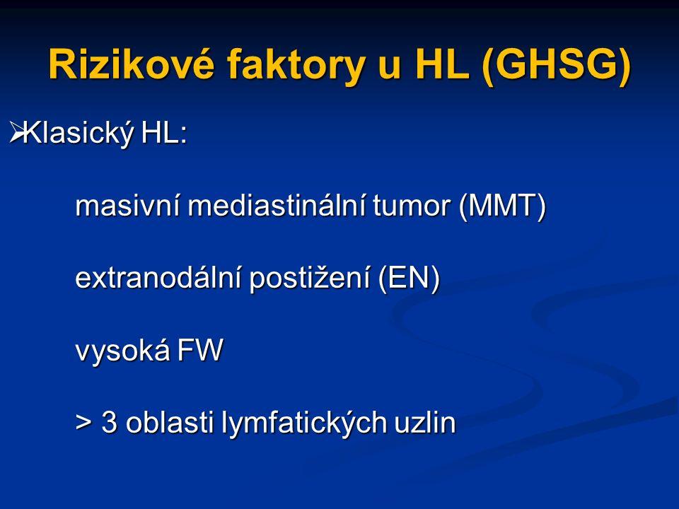 Rizikové faktory u HL (GHSG)  Klasický HL: masivní mediastinální tumor (MMT) masivní mediastinální tumor (MMT) extranodální postižení (EN) vysoká FW vysoká FW > 3 oblasti lymfatických uzlin > 3 oblasti lymfatických uzlin
