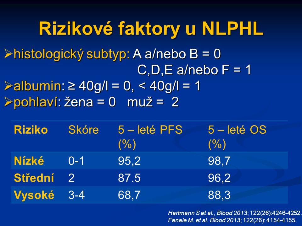 Rizikové faktory u NLPHL histologický subtyp: A a/nebo B = 0  histologický subtyp: A a/nebo B = 0 C,D,E a/nebo F = 1 C,D,E a/nebo F = 1  albumin: ≥ 40g/l = 0, < 40g/l = 1  pohlaví: žena = 0 muž = 2 Hartmann S et al., Blood 2013; 122(26):4246-4252.
