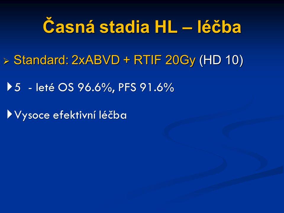 Časná stadia HL – léčba  Standard: 2xABVD + RTIF 20Gy (HD 10)  5 - leté OS 96.6%, PFS 91.6%  Vysoce efektivní léčba