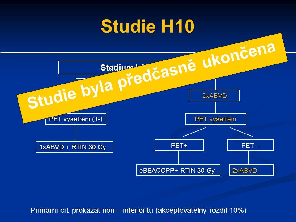Studie H10 Stadium I, IIA bez RF * PET vyšetření (+-) 2xABVD PET - PET+ 2xABVD eBEACOPP+ RTIN 30 Gy 2xABVD PET vyšetření 1xABVD + RTIN 30 Gy Studie byla předčasně ukončena Primární cíl: prokázat non – inferioritu (akceptovatelný rozdíl 10%)