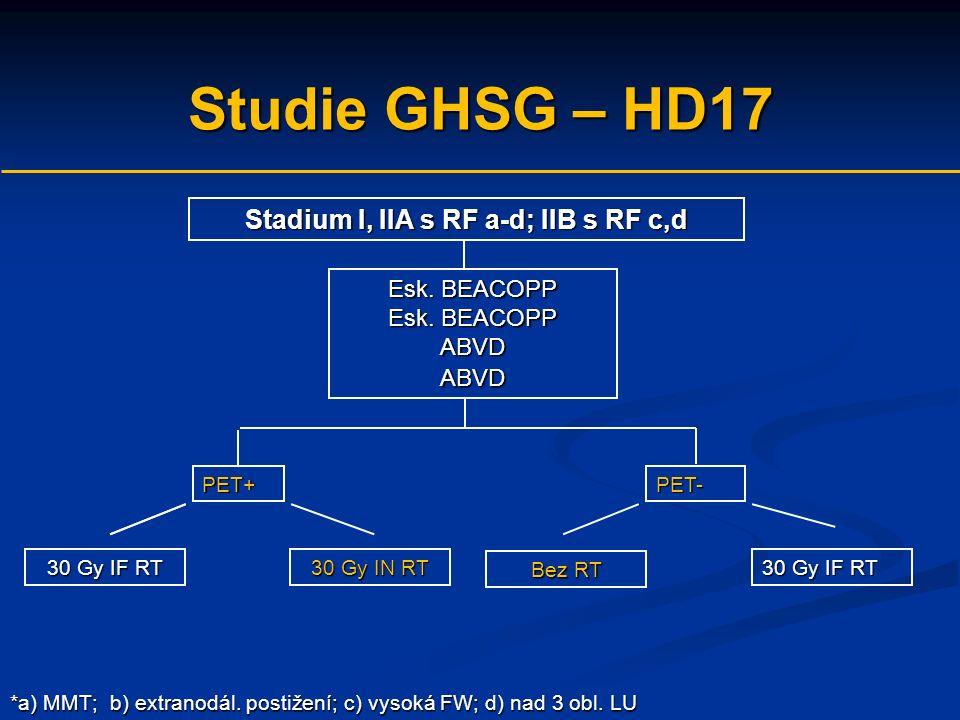 Studie GHSG – HD17 Stadium I, IIA s RF a-d; IIB s RF c,d Esk.