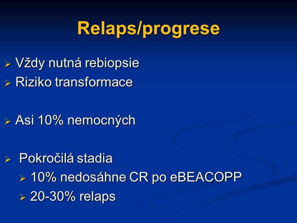 Relaps/progrese  Vždy nutná rebiopsie  Riziko transformace  Asi 10% nemocných  Pokročilá stadia  10% nedosáhne CR po eBEACOPP  20-30% relaps