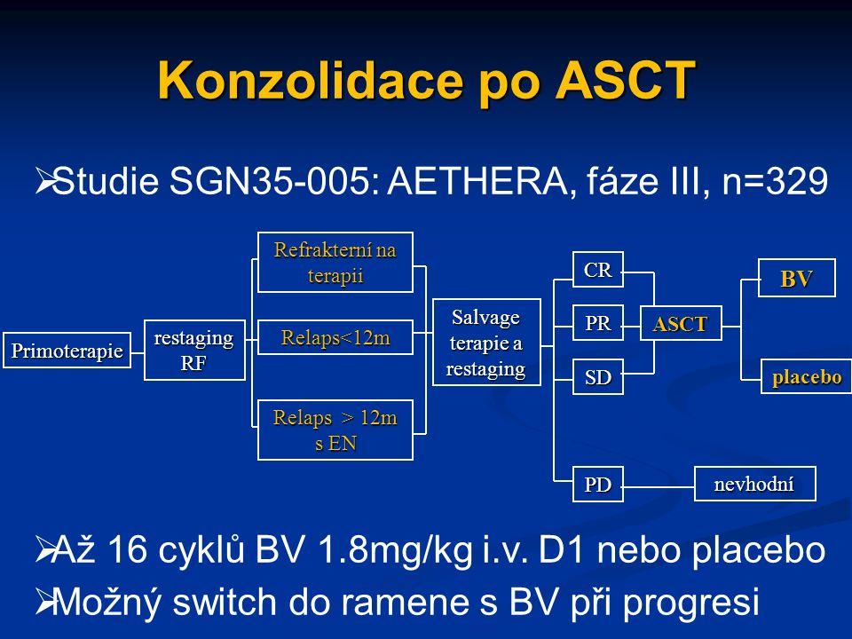  Studie SGN35-005: AETHERA, fáze III, n=329  Až 16 cyklů BV 1.8mg/kg i.v.