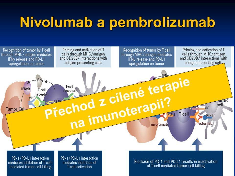 Nivolumab a pembrolizumab Přechod z cílené terapie na imunoterapii?