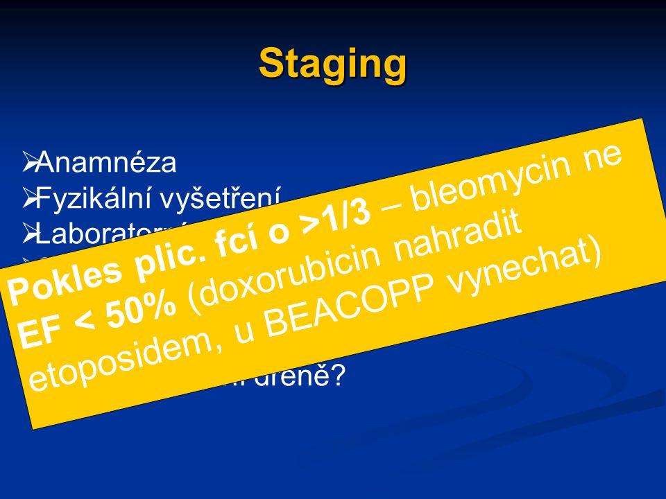 Možnosti další terapie u relaps/refrakterního HL RežimnPo ASCT ORR/CR (%) Reference Gemcitabin291843/14Venkatesh, 2004 GVD914070/19Bartlett, 2007 Gemcitabin+ jiná chemoterapie 30, 3318, 3420-48/ 11-15 Oki, 2008 Validire, 2008 Bendamustin362756/33Moskowitz, 2013 Bendamustin413578/29Corazzeli, 2013 BVB291763/15Kuruvilla, 2015 Nivolumab231887/17Ansell, 2015 Pembrolizumab29966/21Moskowitz, 2014