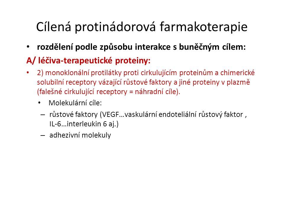 Cílená protinádorová farmakoterapie rozdělení podle způsobu interakce s buněčným cílem: A/ léčiva-terapeutické proteiny: 2) monoklonální protilátky proti cirkulujícím proteinům a chimerické solubilní receptory vázající růstové faktory a jiné proteiny v plazmě (falešné cirkulující receptory = náhradní cíle).