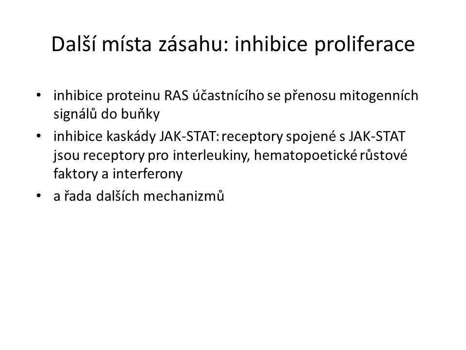 Další místa zásahu: inhibice proliferace inhibice proteinu RAS účastnícího se přenosu mitogenních signálů do buňky inhibice kaskády JAK-STAT: receptory spojené s JAK-STAT jsou receptory pro interleukiny, hematopoetické růstové faktory a interferony a řada dalších mechanizmů