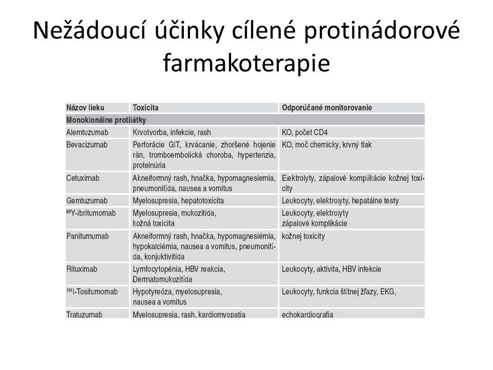 Nežádoucí účinky cílené protinádorové farmakoterapie