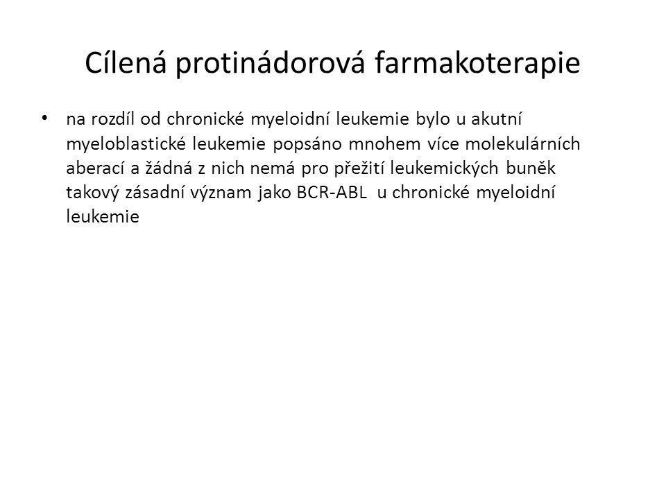 Cílená protinádorová farmakoterapie na rozdíl od chronické myeloidní leukemie bylo u akutní myeloblastické leukemie popsáno mnohem více molekulárních