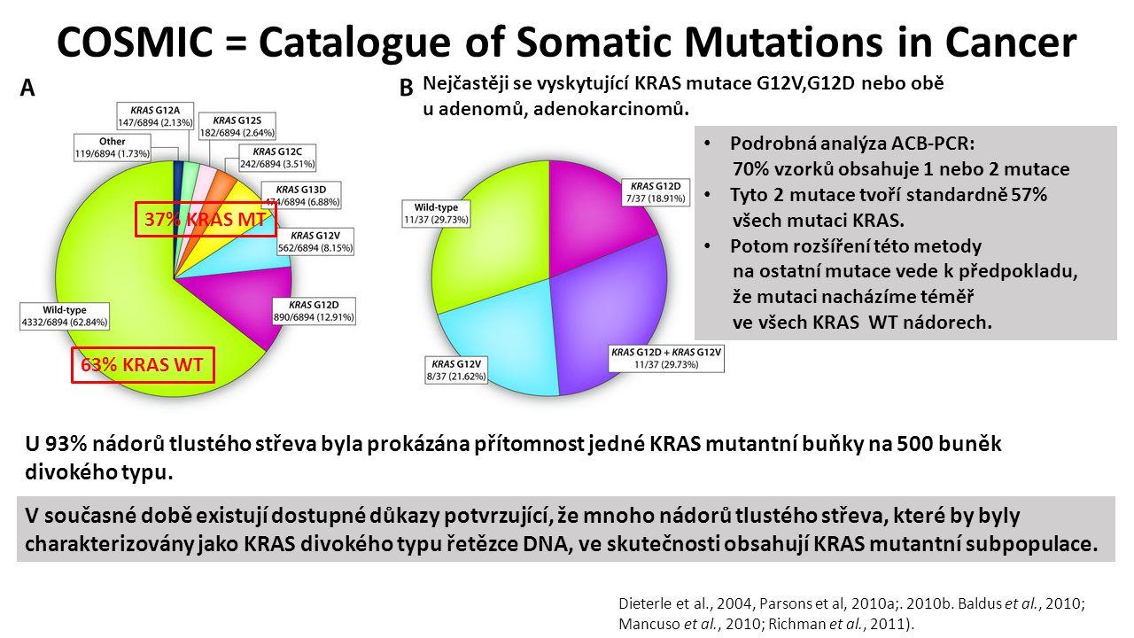 COSMIC = Catalogue of Somatic Mutations in Cancer V současné době existují dostupné důkazy potvrzující, že mnoho nádorů tlustého střeva, které by byly